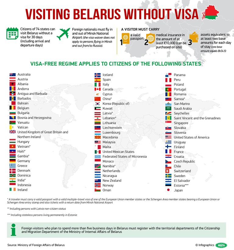 visa-free entry to belarus
